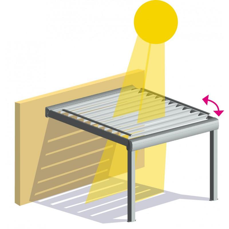 pergola bioclimatique pas cher en kit l 4 x a direct usine. Black Bedroom Furniture Sets. Home Design Ideas