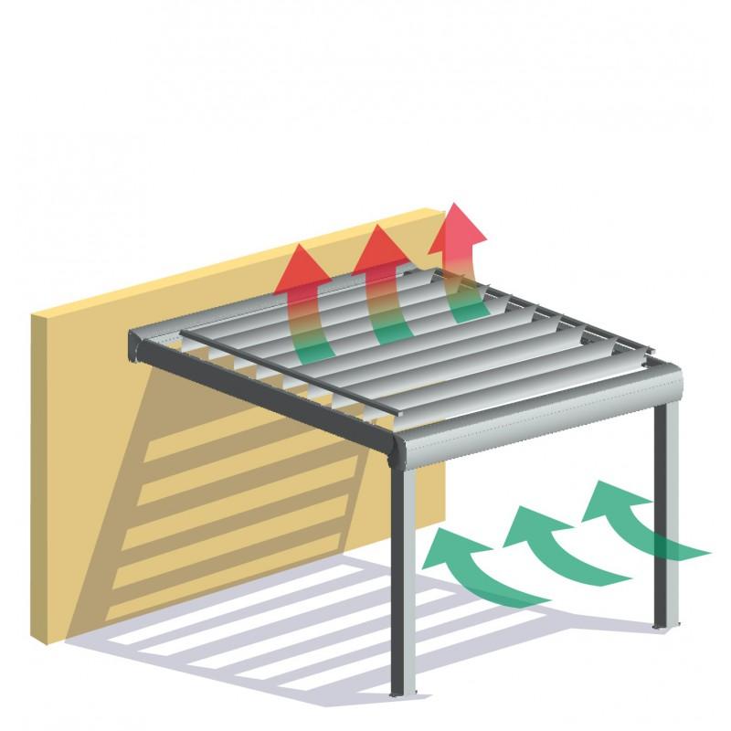 pergola bioclimatique pas cher en kit l 4 x a 4 09 direct usine