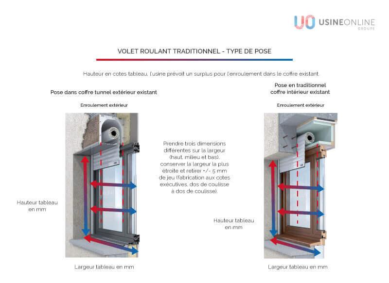 Comment Mesurer Un Volet Roulant Coffre Tunnel Ou Traditionnel