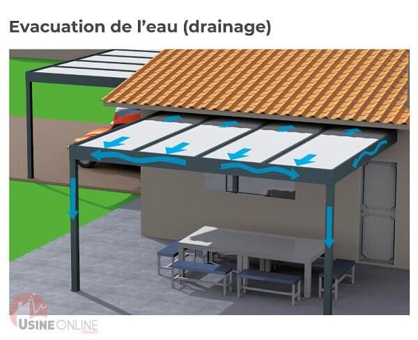 carport toit plat pas cher carport toit plat polycarbonate pas cher. Black Bedroom Furniture Sets. Home Design Ideas