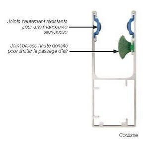 Porte enroulable enroulement sur mesure porte for Isolation porte de garage enroulable