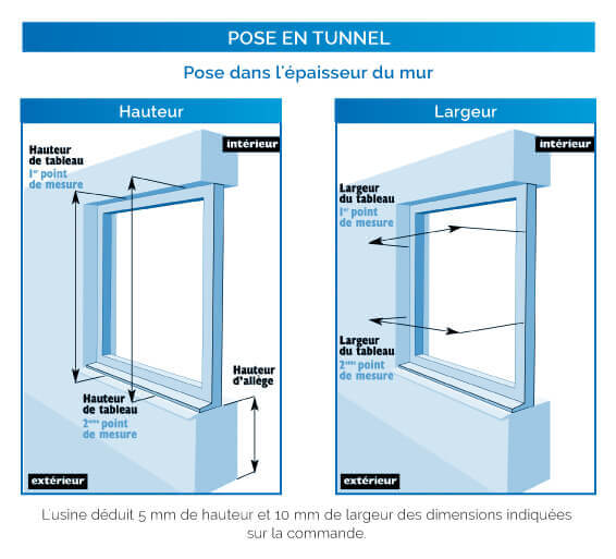 Pose en tunnel