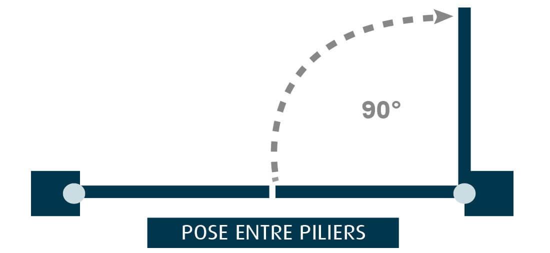 Pose Entre Poteaux (l'usine déduit le jeu à la fabrication)