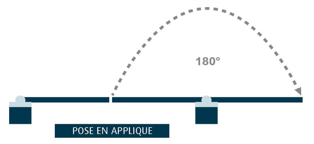 Pose en Applique (Arrière Pilier pour Ouverture à + de 90° ; l'usine rajoute +110mm de Chaque Côté à la fabrication)