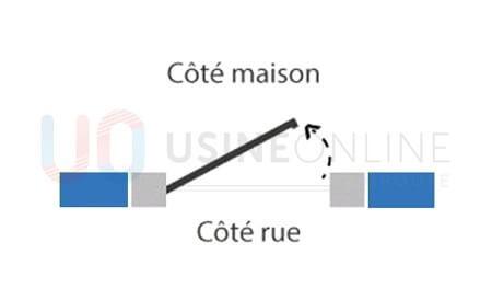 Poussant Gauche